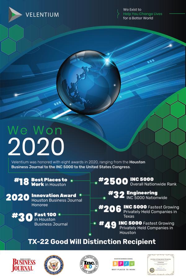2020 Awards Poster