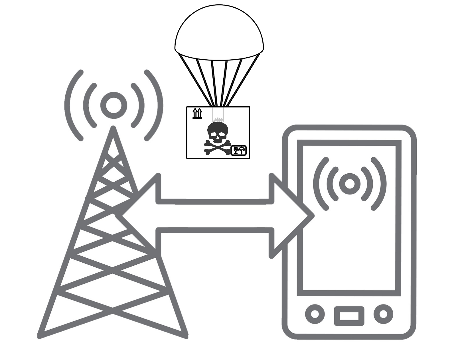Root of Trust:How Safe are your Firmware Over-the-Air Updates?